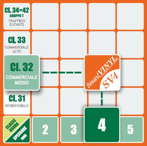 classe-SV4-parquet-vinile